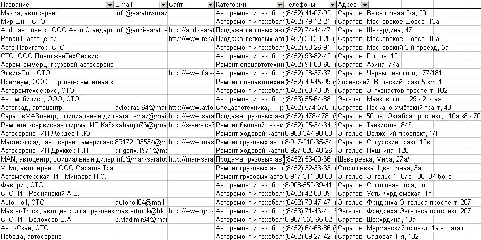 Скриншот базы данных организаций Саратова