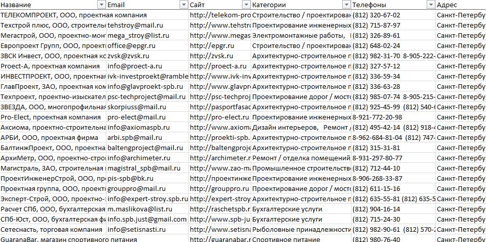 Скриншот базы данных организаций Санкт-Петербурга
