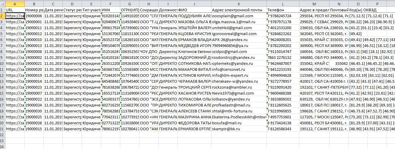 Файл Excel с контактными данными из реестра участников госзакупок с Zakupki.gov.ru