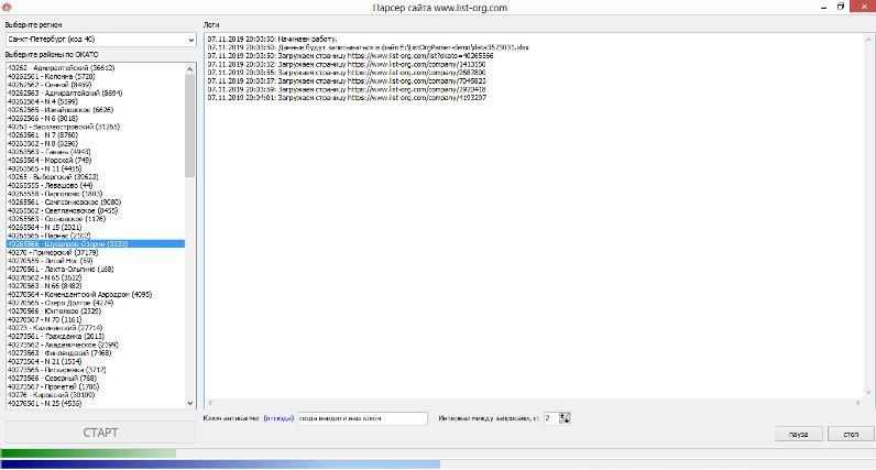 Скриншот парсера ListOrgParser