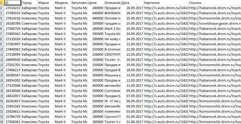 Файл Excel с данными с Drom.ru