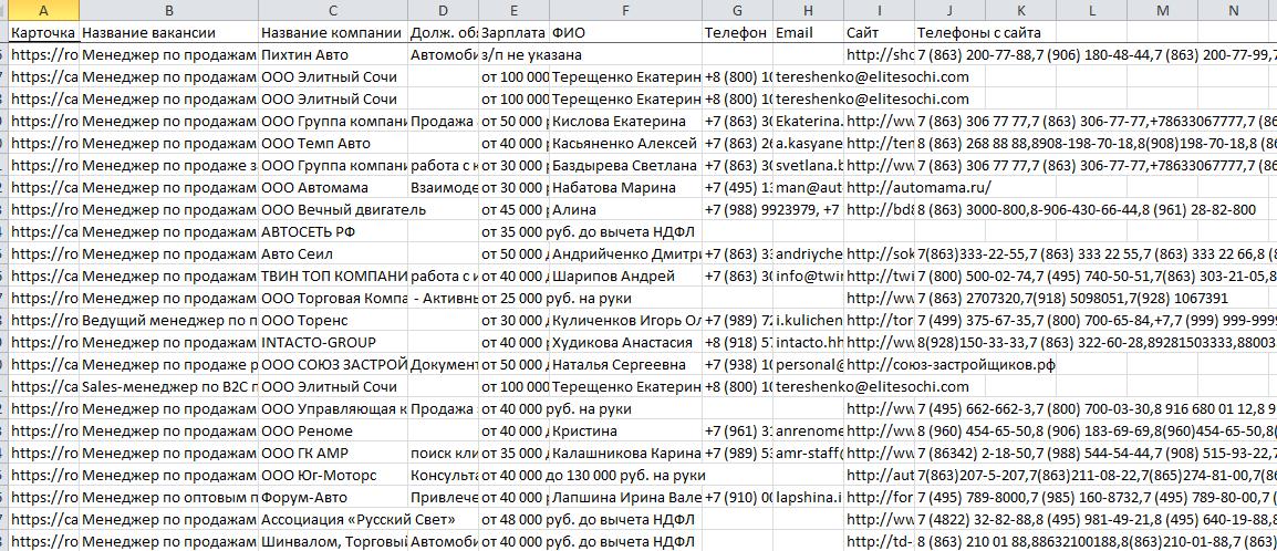 Файл Excel с контактными данными с Hh.ru