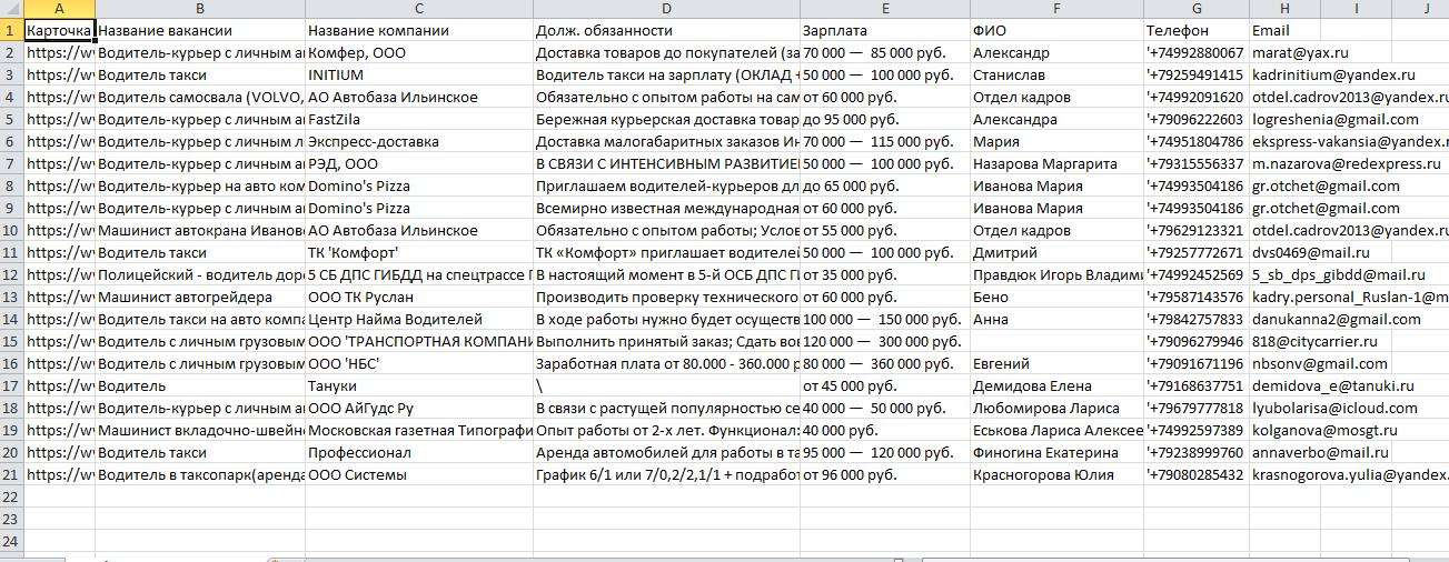 Файл Excel с контактными данными с Rabota.ru
