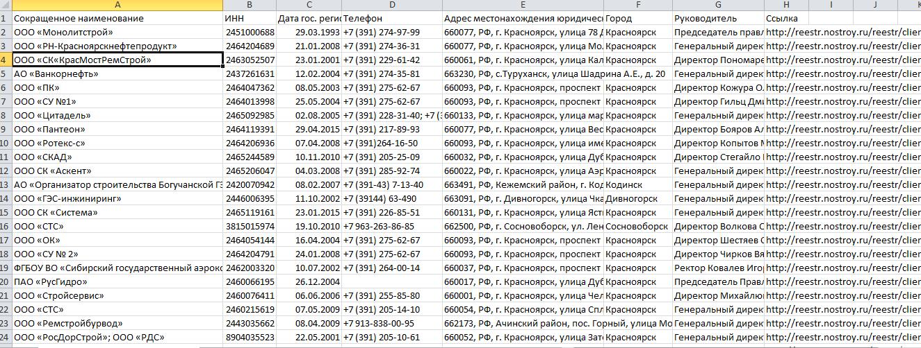 Файл Excel с данными с Reestr.Nostroy.Ru