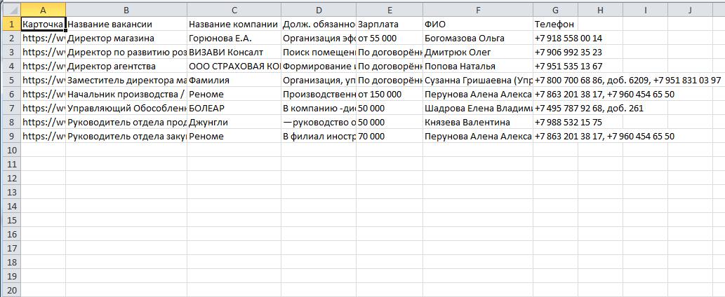 Файл Excel с контактными данными HR с Superjob.ru
