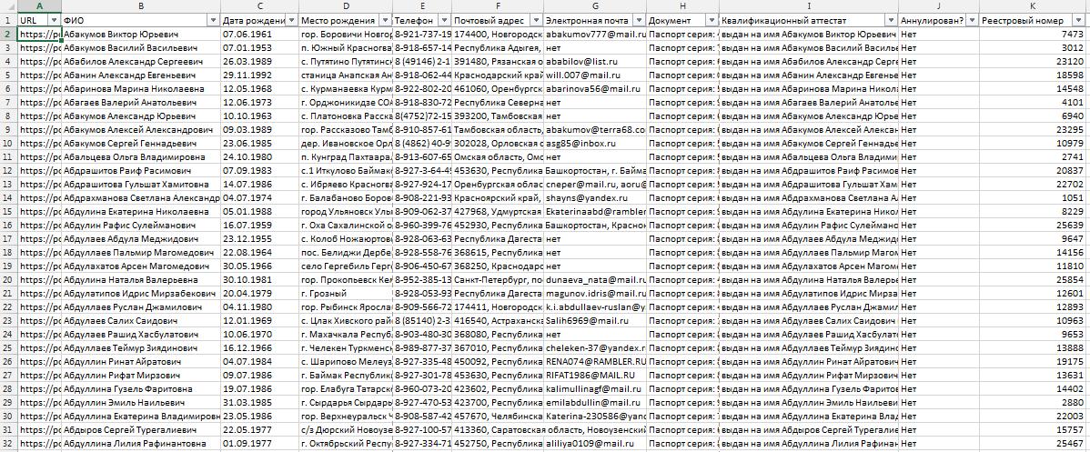 Скриншот базы Реестра кадастровых инженеров